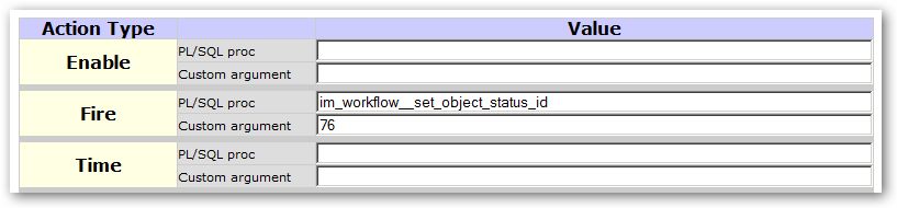 Set Object Status ID