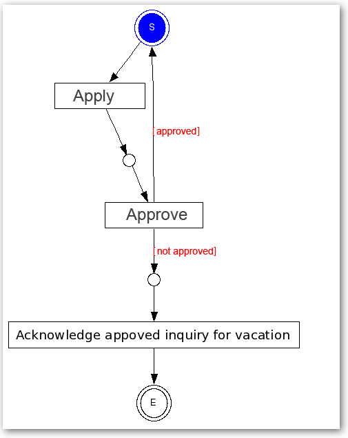 two-step-absence-workflow